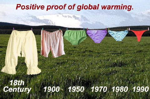 Proof-of-Global-Warming.jpg